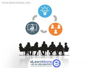 دوره آموزشی بهره وری دانش در سازمان ها
