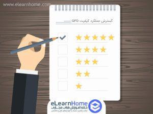 دوره آموزشی گسترش عملکرد کیفیت QFD