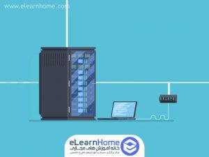 دوره آموزشی Windows Server Applications Infrastructure Configuration
